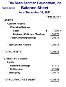 2013 Balance Sheet